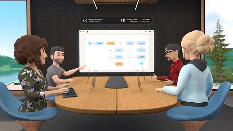 L'application Horizon Workrooms de Facebook